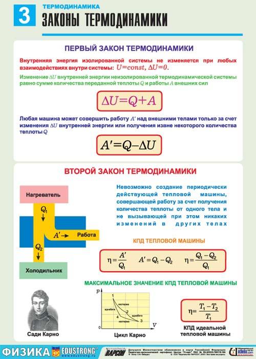 Третий закон термодинамики реферат > решено и закрыто Третий закон термодинамики реферат
